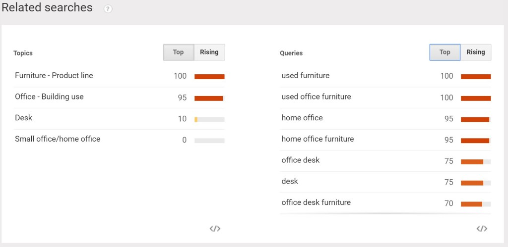 top office furniture searches